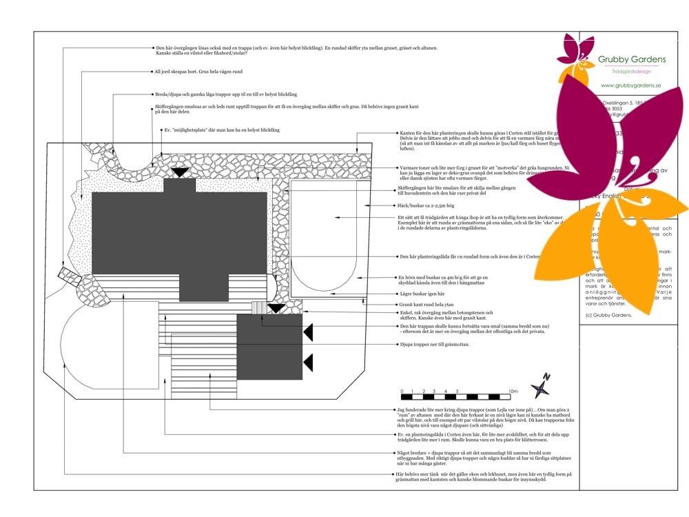 En grovskiss var det som behövdes för en mini-trädgårdsdesignprojekt i Sollentuna