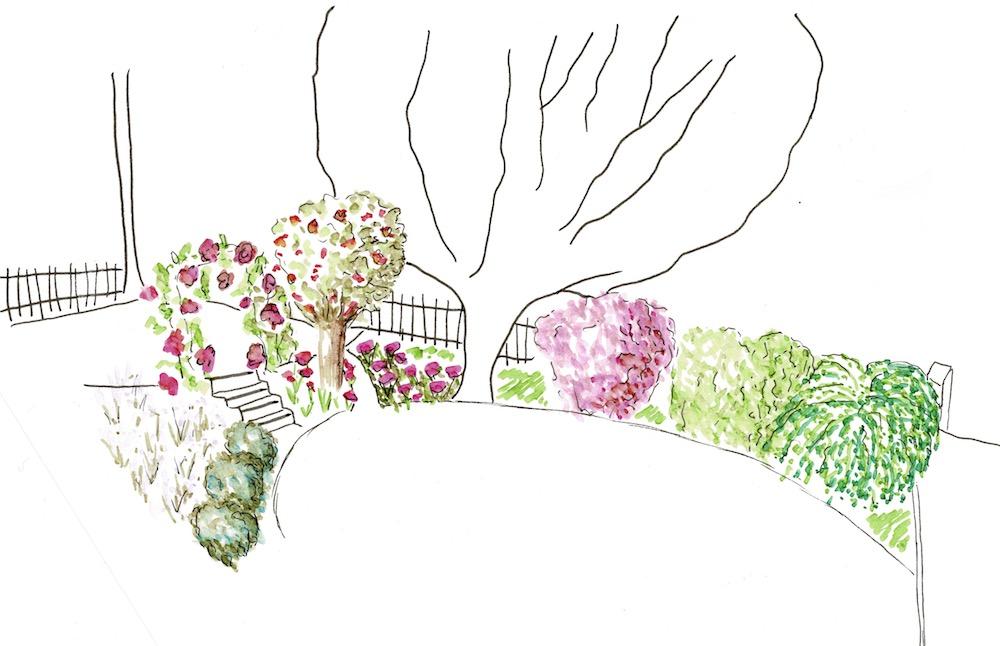Vy söder delen av trädgården