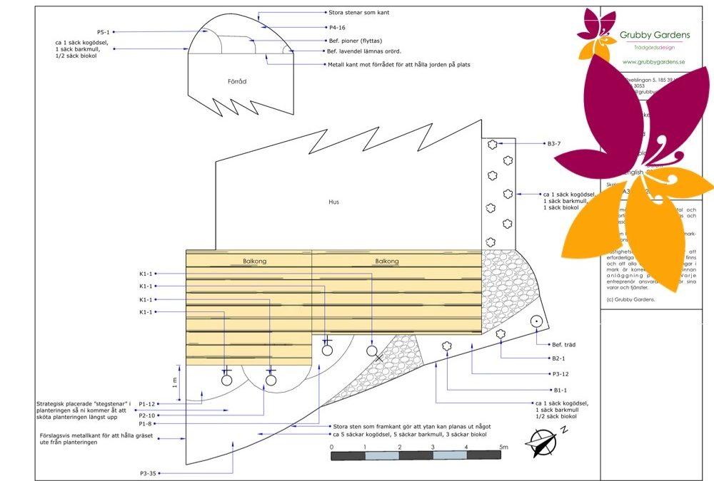 Mini-trädgårdsdesignprojekt Vaxholm
