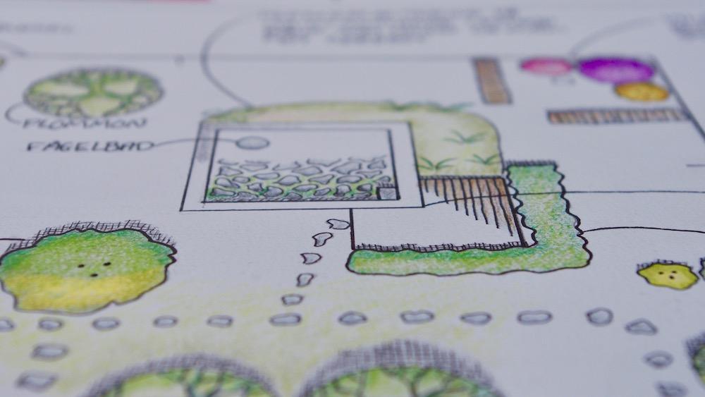 Introduktionserbjudande för hållbar, ätbar och njutbar trädgårdsdesign Stor- Stockholm